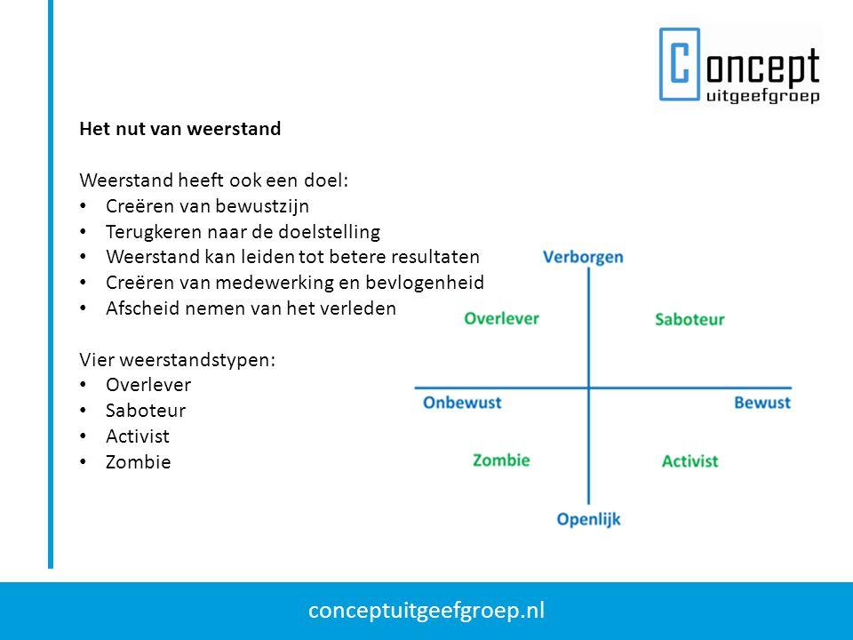 conceptuitgeefgroep.nl Het nut van weerstand Weerstand heeft ook een doel: Creëren van bewustzijn Terugkeren naar de doelstelling Weerstand kan leiden