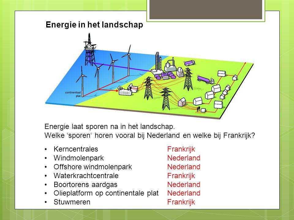 Energie in het landschap Energie laat sporen na in het landschap. Welke 'sporen' horen vooral bij Nederland en welke bij Frankrijk? Kerncentrales Wind