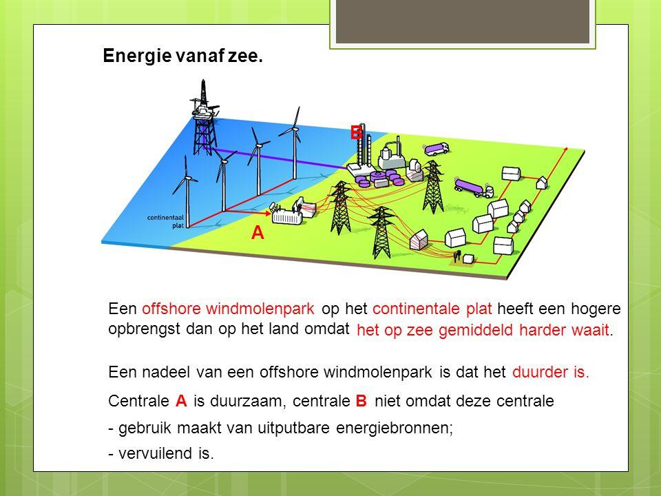 Energie vanaf zee. Een offshore windmolenpark op het continentale plat heeft een hogere opbrengst dan op het land omdat het op zee gemiddeld harder wa