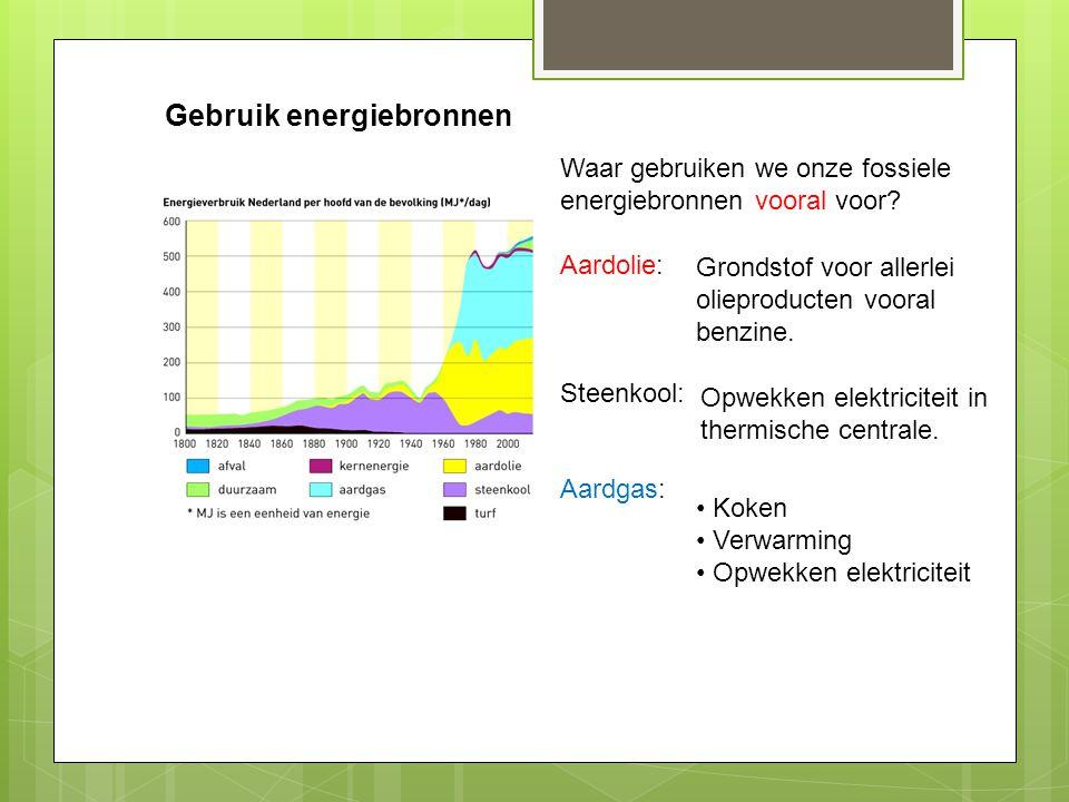 Welvaart vreet energie.Wij verbruiken omgerekend per jaar ongeveer 7000 liter olie aan energie.