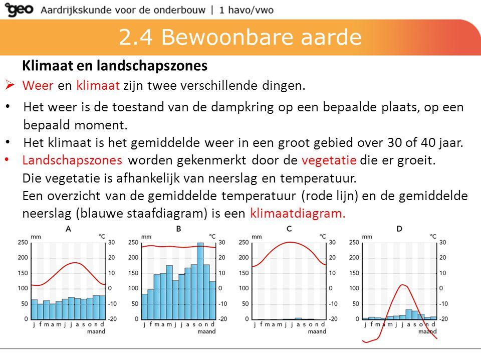 2.4 Bewoonbare aarde Klimaat en landschapszones  Weer en klimaat zijn twee verschillende dingen. Het weer is de toestand van de dampkring op een bepa