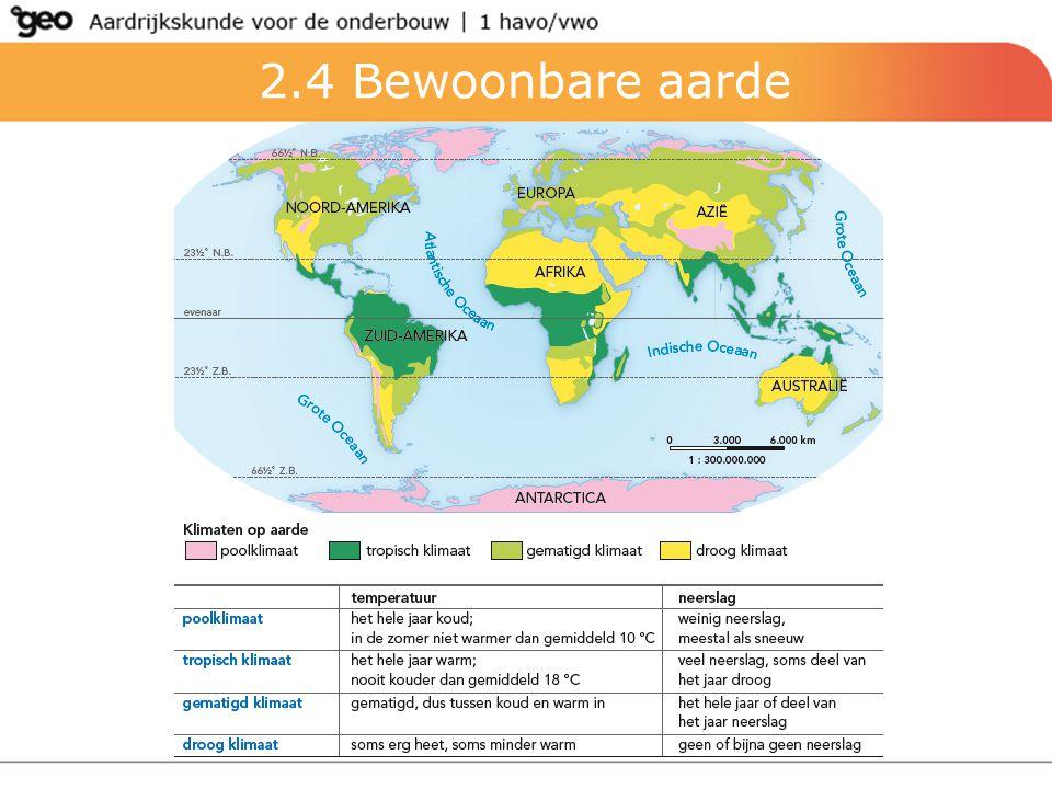 2.4 Bewoonbare aarde