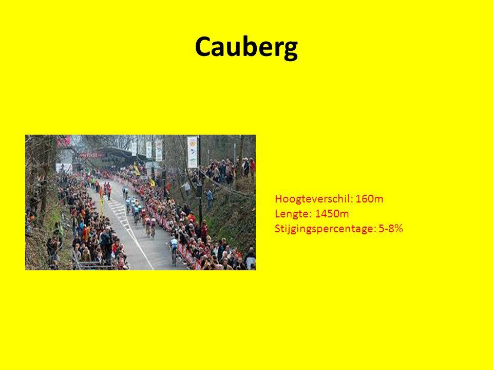 Cauberg Hoogteverschil: 160m Lengte: 1450m Stijgingspercentage: 5-8%