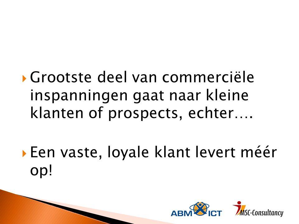  Grootste deel van commerciële inspanningen gaat naar kleine klanten of prospects, echter….  Een vaste, loyale klant levert méér op!