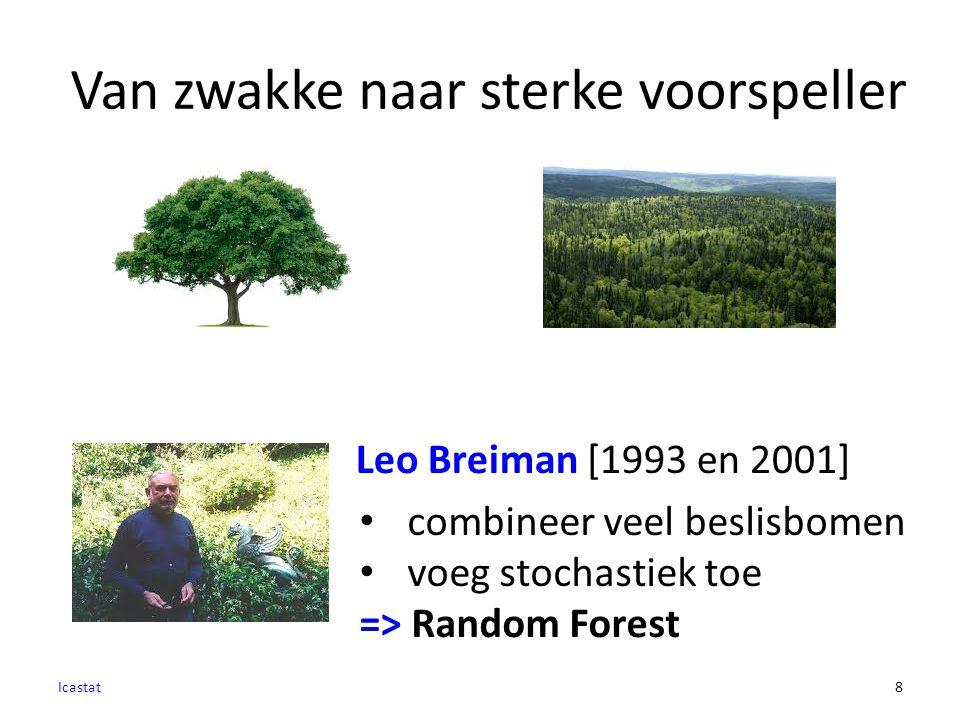 Van zwakke naar sterke voorspeller Icastat8 Leo Breiman [1993 en 2001] combineer veel beslisbomen voeg stochastiek toe => Random Forest