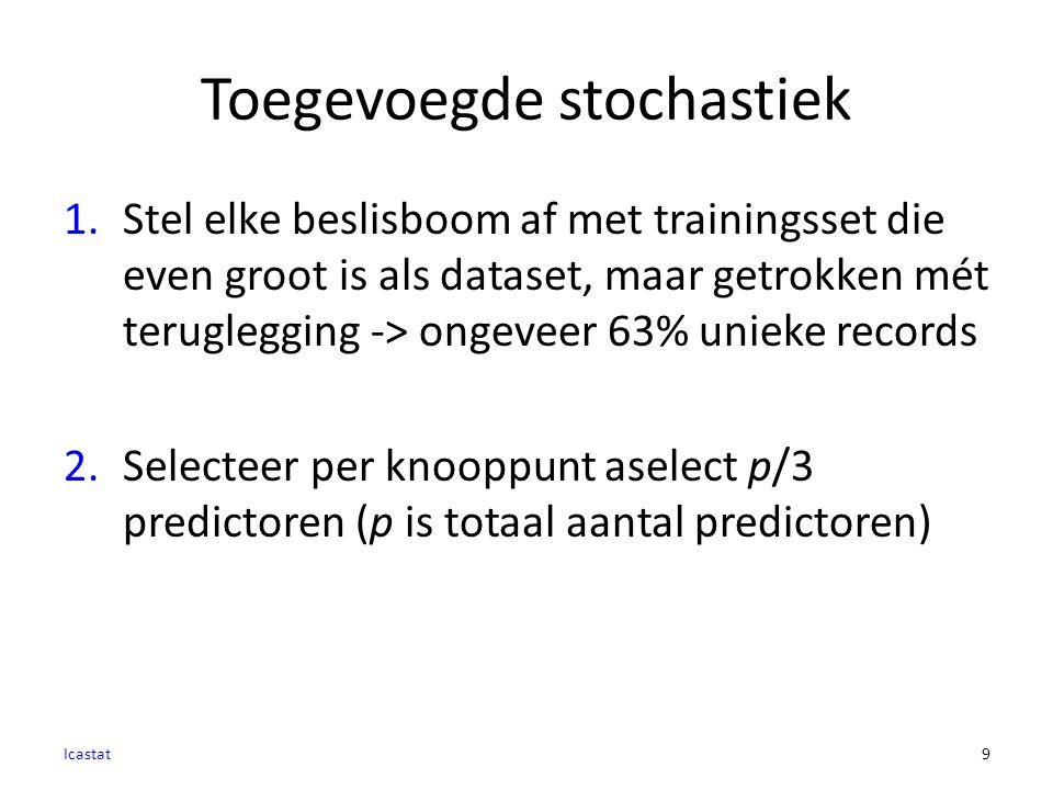 Toegevoegde stochastiek 1.Stel elke beslisboom af met trainingsset die even groot is als dataset, maar getrokken mét teruglegging -> ongeveer 63% unieke records 2.Selecteer per knooppunt aselect p/3 predictoren (p is totaal aantal predictoren) Icastat9