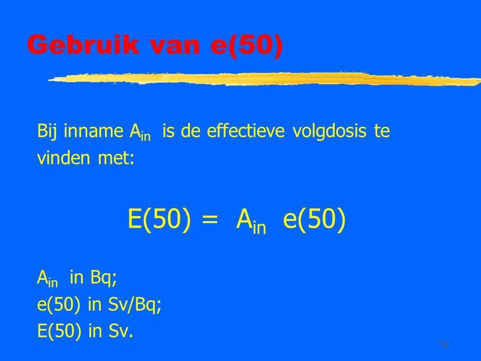14 Gebruik van e(50) Bij inname A in is de effectieve volgdosis te vinden met: E(50) = A in e(50) A in in Bq; e(50) in Sv/Bq; E(50) in Sv.