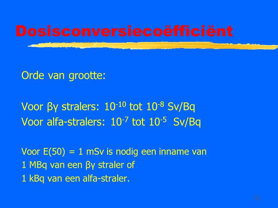 15 Dosisconversiecoëfficiënt Orde van grootte: Voor βγ stralers: 10 -10 tot 10 -8 Sv/Bq Voor alfa-stralers: 10 -7 tot 10 -5 Sv/Bq Voor E(50) = 1 mSv is nodig een inname van 1 MBq van een βγ straler of 1 kBq van een alfa-straler.