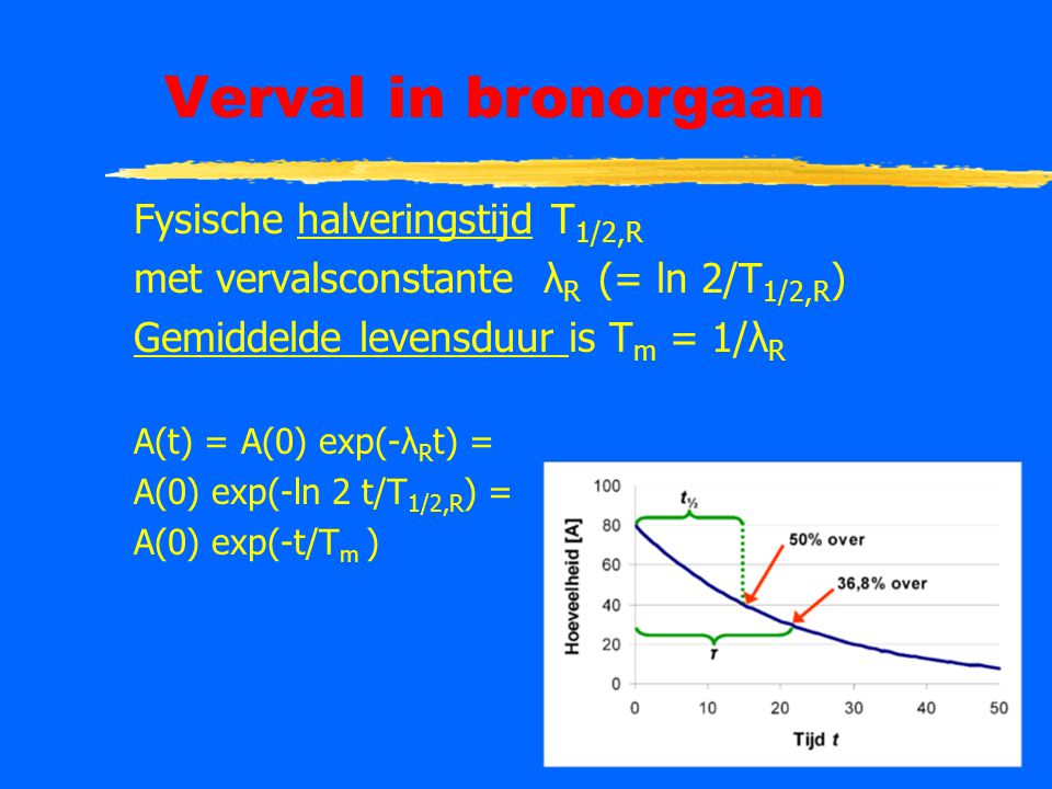 21 Verval in bronorgaan Fysische halveringstijd T 1/2,R met vervalsconstante λ R (= ln 2/T 1/2,R ) Gemiddelde levensduur is T m = 1/λ R A(t) = A(0) exp(-λ R t) = A(0) exp(-ln 2 t/T 1/2,R ) = A(0) exp(-t/T m )