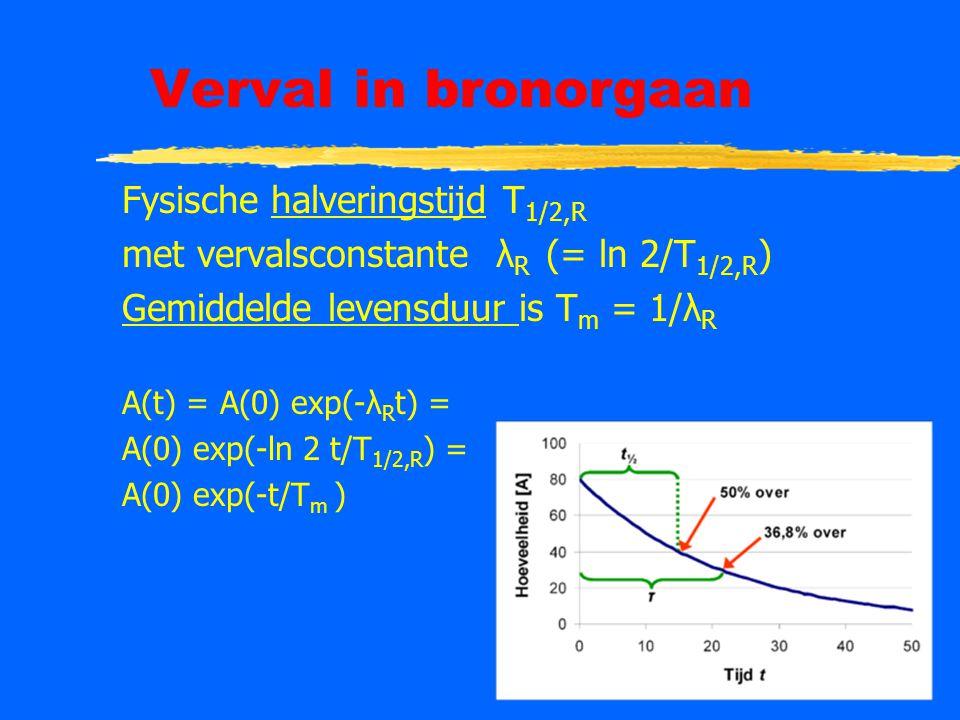 21 Verval in bronorgaan Fysische halveringstijd T 1/2,R met vervalsconstante λ R (= ln 2/T 1/2,R ) Gemiddelde levensduur is T m = 1/λ R A(t) = A(0) ex