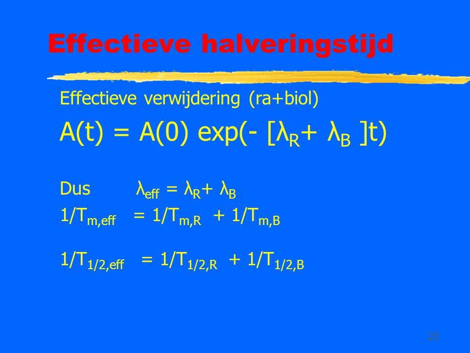 23 Effectieve halveringstijd Effectieve verwijdering (ra+biol) A(t) = A(0) exp(- [λ R + λ B ]t) Dus λ eff = λ R + λ B 1/T m,eff = 1/T m,R + 1/T m,B 1/T 1/2,eff = 1/T 1/2,R + 1/T 1/2,B
