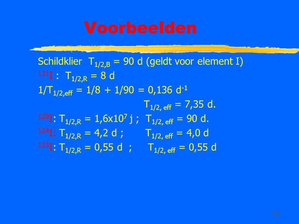24 Voorbeelden Schildklier T 1/2,B = 90 d (geldt voor element I) 131 I : T 1/2,R = 8 d 1/T 1/2,eff = 1/8 + 1/90 = 0,136 d -1 T 1/2, eff = 7,35 d. 129