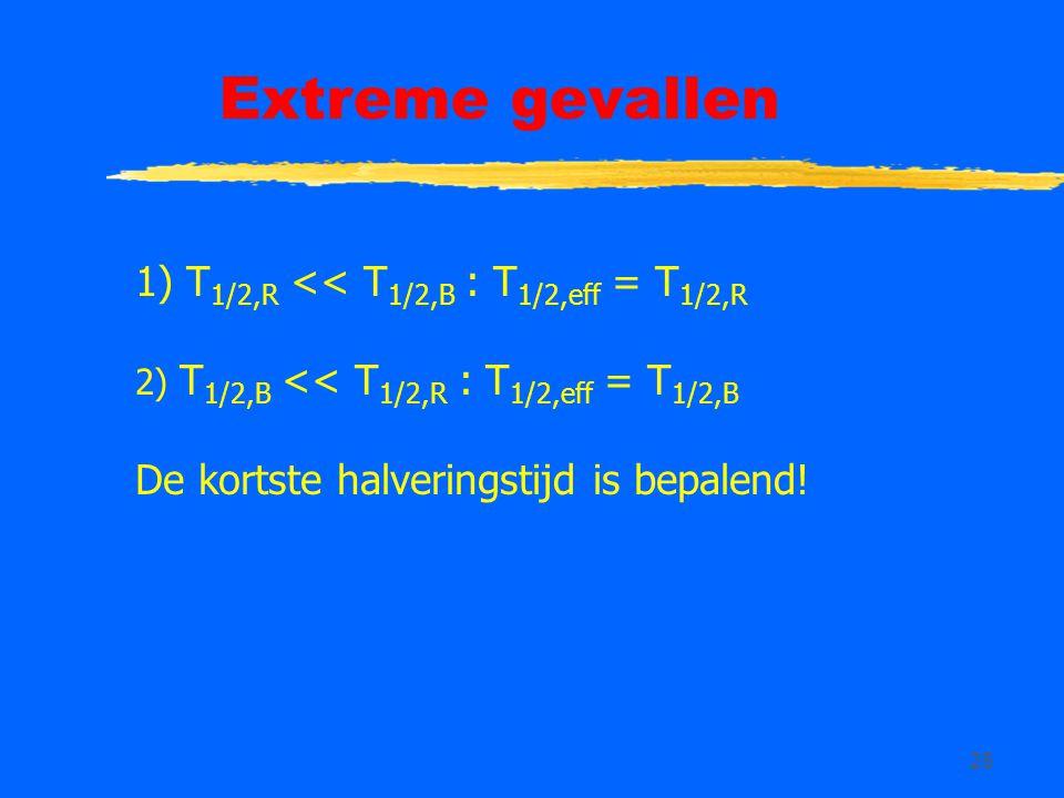 25 Extreme gevallen 1) T 1/2,R << T 1/2,B : T 1/2,eff = T 1/2,R 2) T 1/2,B << T 1/2,R : T 1/2,eff = T 1/2,B De kortste halveringstijd is bepalend!