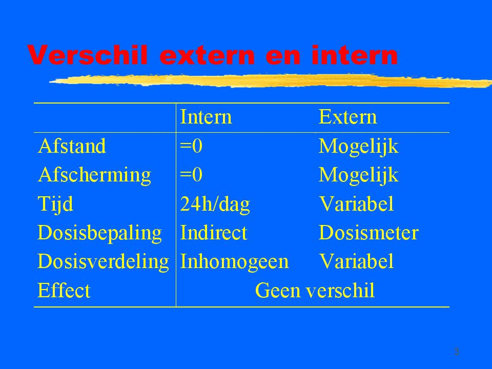 64 Spijsverteringskanaal, HATM model Mond Slokdarm Maag Rechter colon Linker colon Rectosigmoid Dunne darm fAfA