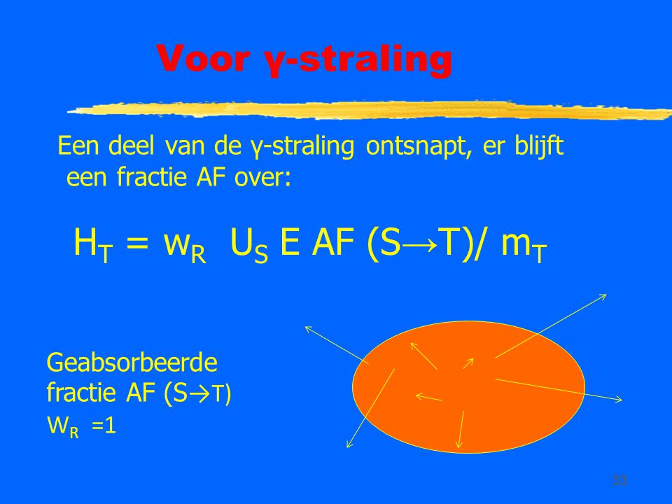 33 Voor γ-straling Een deel van de γ-straling ontsnapt, er blijft een fractie AF over: H T = w R U S E AF (S → T)/ m T Geabsorbeerde fractie AF (S →T)