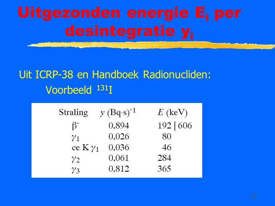 40 Uitgezonden energie E i per desintegratie y i Uit ICRP-38 en Handboek Radionucliden: Voorbeeld 131 I
