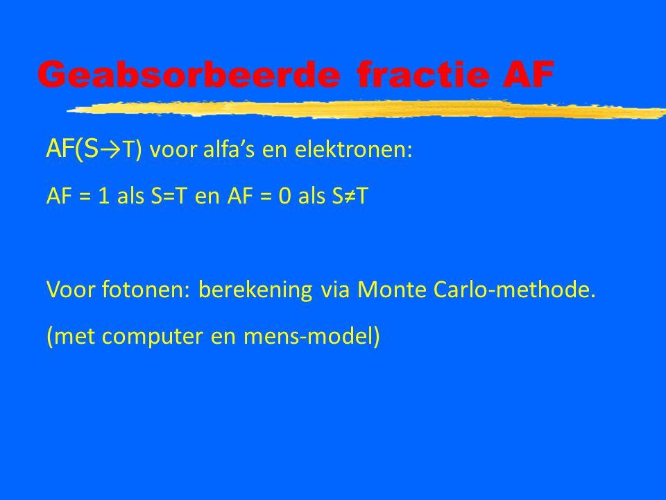Geabsorbeerde fractie AF AF(S →T) voor alfa's en elektronen: AF = 1 als S=T en AF = 0 als S≠T Voor fotonen: berekening via Monte Carlo-methode. (met c