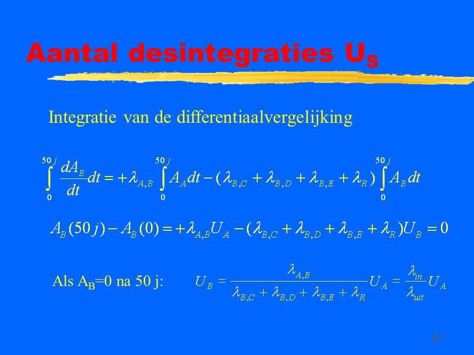 50 Aantal desintegraties U S Integratie van de differentiaalvergelijking Als A B =0 na 50 j: