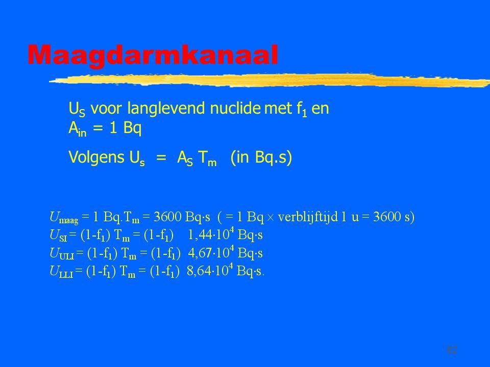 62 Maagdarmkanaal U S voor langlevend nuclide met f 1 en A in = 1 Bq Volgens U s = A S T m (in Bq.s)