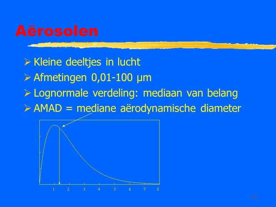72 Aërosolen  Kleine deeltjes in lucht  Afmetingen 0,01-100 µm  Lognormale verdeling: mediaan van belang  AMAD = mediane aërodynamische diameter