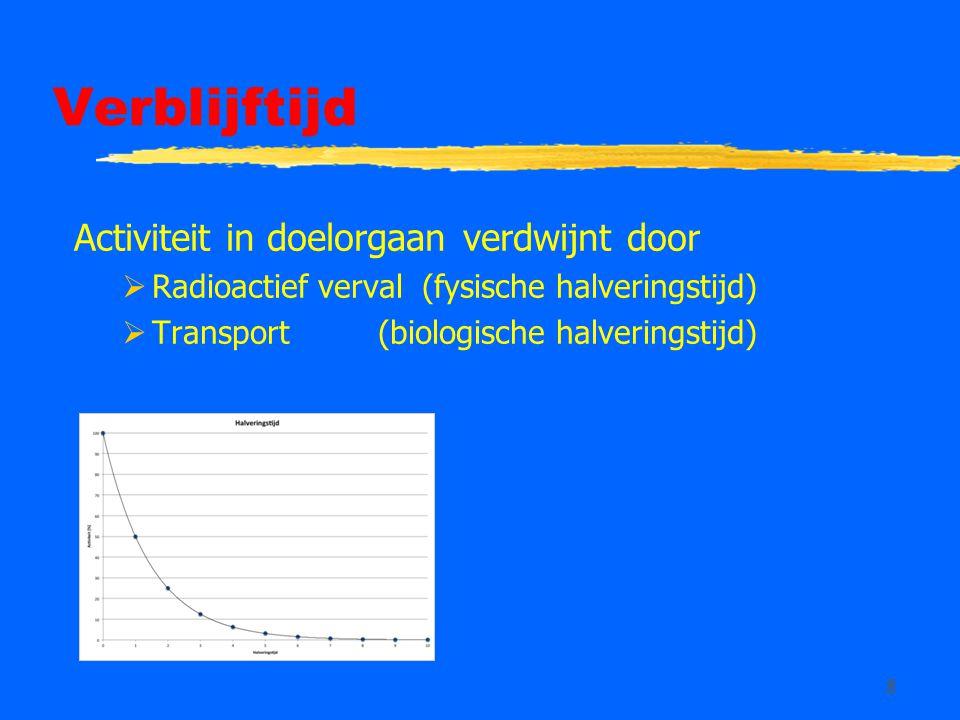 8 Verblijftijd Activiteit in doelorgaan verdwijnt door  Radioactief verval (fysische halveringstijd)  Transport (biologische halveringstijd)