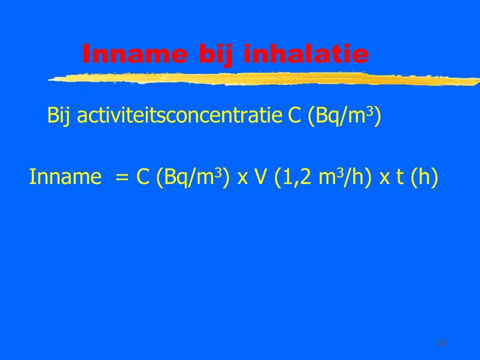 81 Inname bij inhalatie Bij activiteitsconcentratie C (Bq/m 3 ) Inname = C (Bq/m 3 ) x V (1,2 m 3 /h) x t (h)