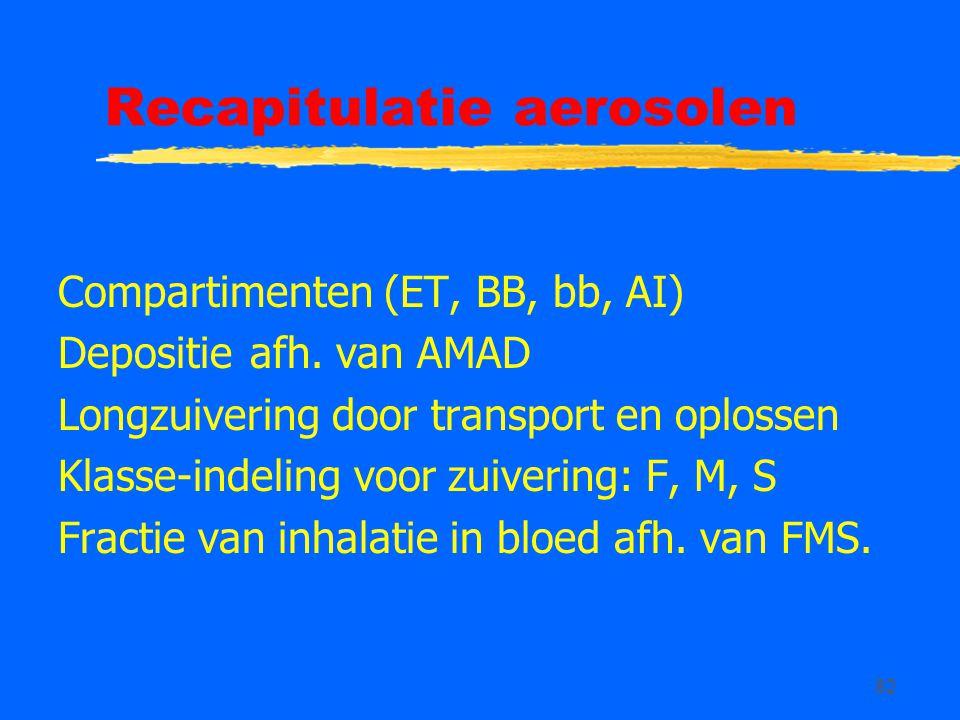 82 Recapitulatie aerosolen Compartimenten (ET, BB, bb, AI) Depositieafh. van AMAD Longzuivering door transport en oplossen Klasse-indeling voor zuiver