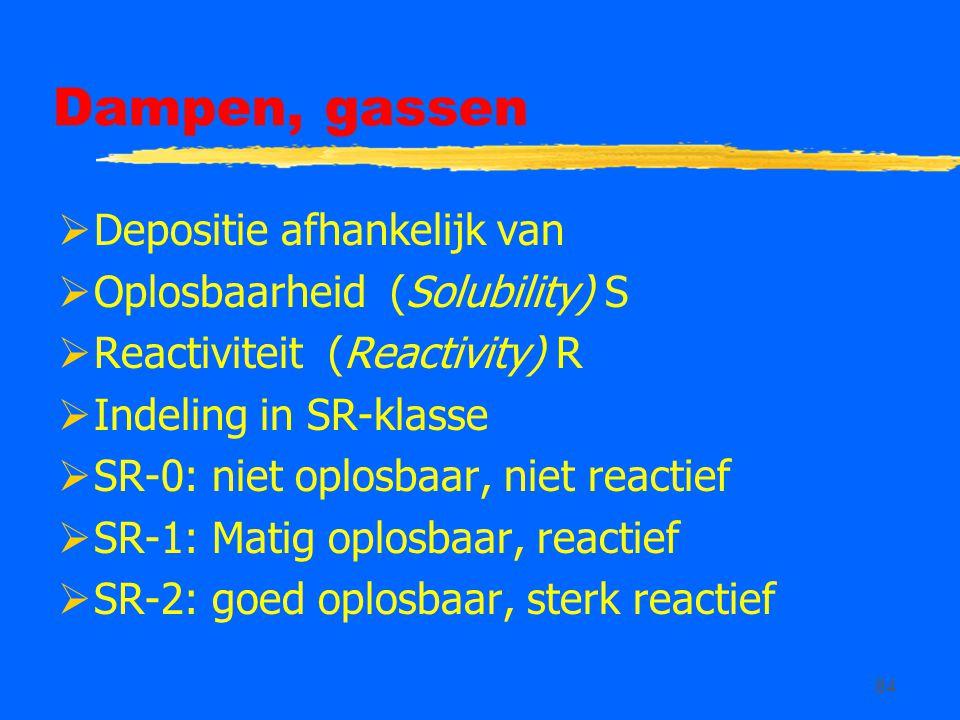 84 Dampen, gassen  Depositie afhankelijk van  Oplosbaarheid (Solubility) S  Reactiviteit (Reactivity) R  Indeling in SR-klasse  SR-0: niet oplosbaar, niet reactief  SR-1: Matig oplosbaar, reactief  SR-2: goed oplosbaar, sterk reactief
