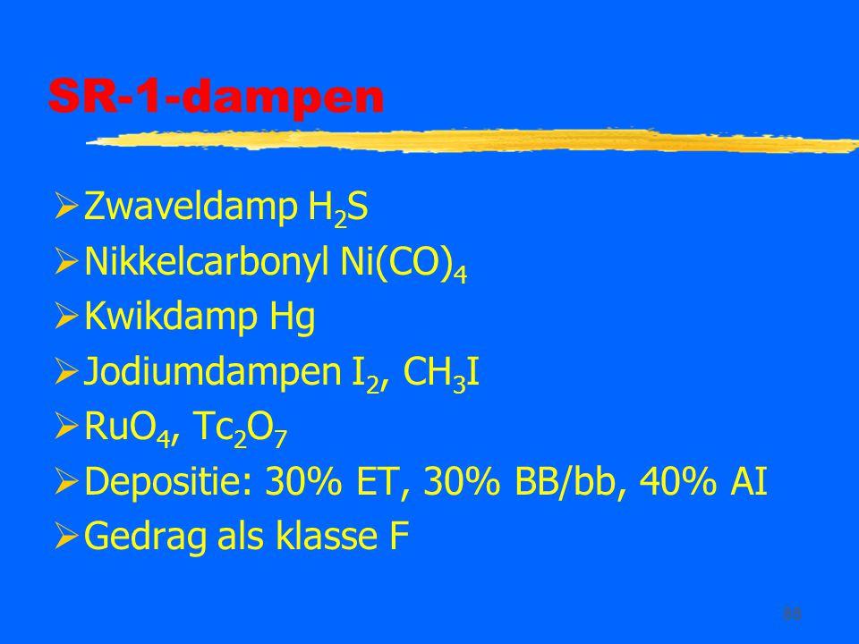 86 SR-1-dampen  Zwaveldamp H 2 S  Nikkelcarbonyl Ni(CO) 4  Kwikdamp Hg  Jodiumdampen I 2, CH 3 I  RuO 4, Tc 2 O 7  Depositie: 30% ET, 30% BB/bb, 40% AI  Gedrag als klasse F