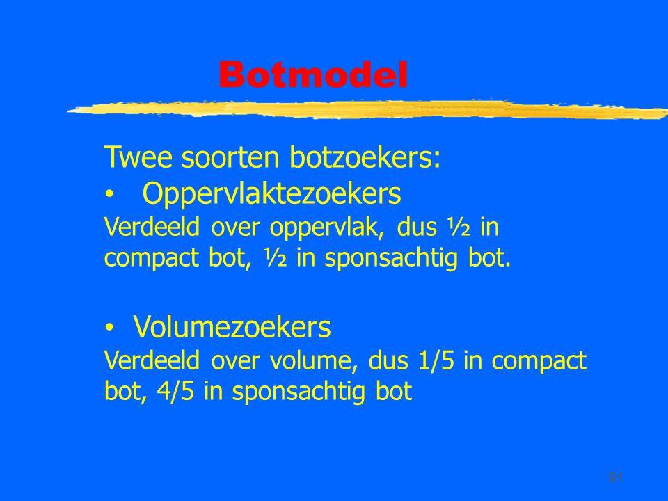 91 Botmodel Twee soorten botzoekers: Oppervlaktezoekers Verdeeld over oppervlak, dus ½ in compact bot, ½ in sponsachtig bot. Volumezoekers Verdeeld ov
