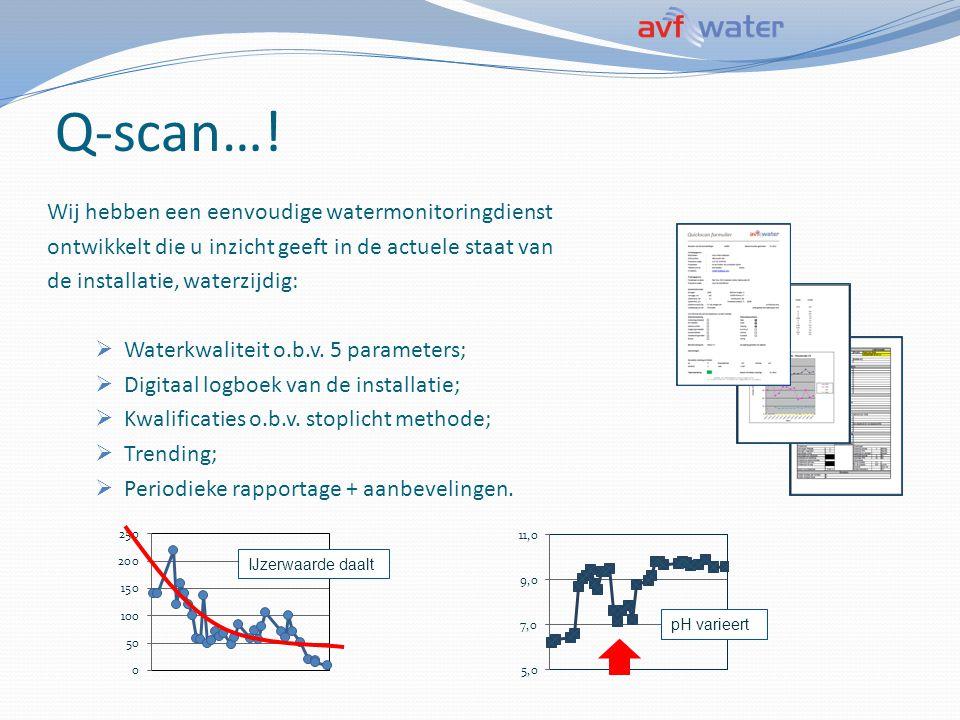 Q-scan…! Wij hebben een eenvoudige watermonitoringdienst ontwikkelt die u inzicht geeft in de actuele staat van de installatie, waterzijdig:  Waterkw