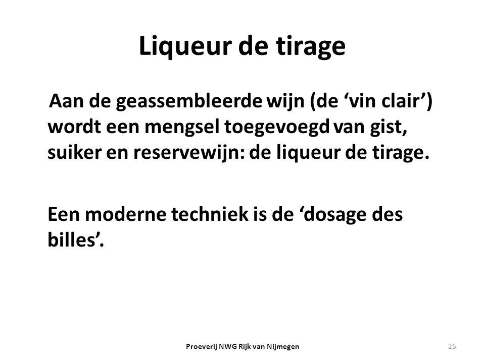 Liqueur de tirage Aan de geassembleerde wijn (de 'vin clair') wordt een mengsel toegevoegd van gist, suiker en reservewijn: de liqueur de tirage. Een
