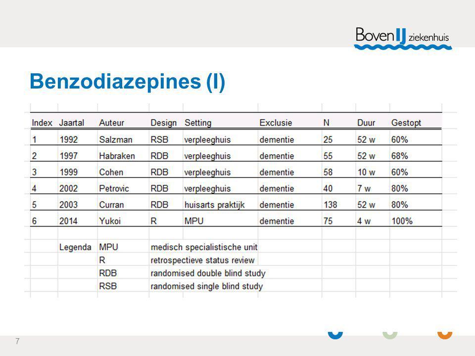 7 Benzodiazepines (I)