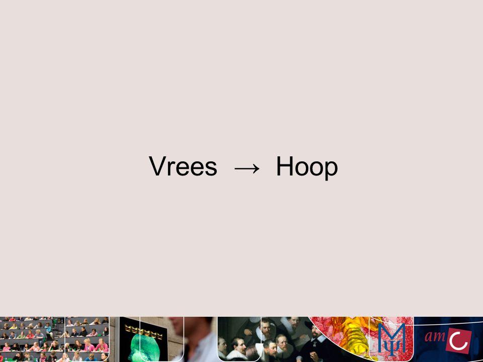 Vrees → Hoop