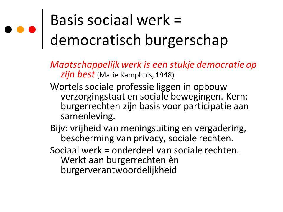 Basis sociaal werk = democratisch burgerschap Maatschappelijk werk is een stukje democratie op zijn best (Marie Kamphuis, 1948): Wortels sociale profe