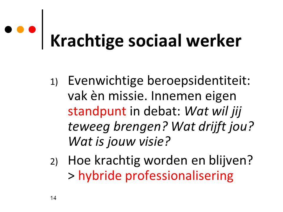 Krachtige sociaal werker 1) Evenwichtige beroepsidentiteit: vak èn missie. Innemen eigen standpunt in debat: Wat wil jij teweeg brengen? Wat drijft jo