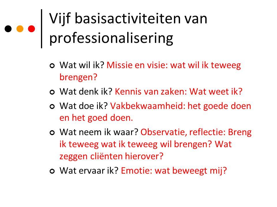 Vijf basisactiviteiten van professionalisering Wat wil ik? Missie en visie: wat wil ik teweeg brengen? Wat denk ik? Kennis van zaken: Wat weet ik? Wat