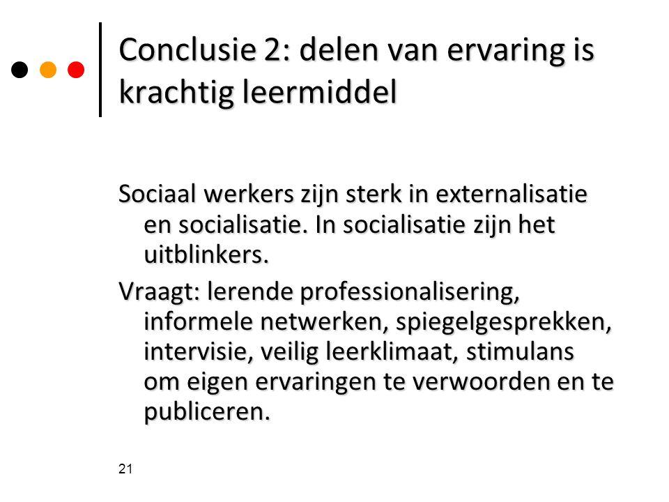 21 Conclusie 2: delen van ervaring is krachtig leermiddel Sociaal werkers zijn sterk in externalisatie en socialisatie. In socialisatie zijn het uitbl