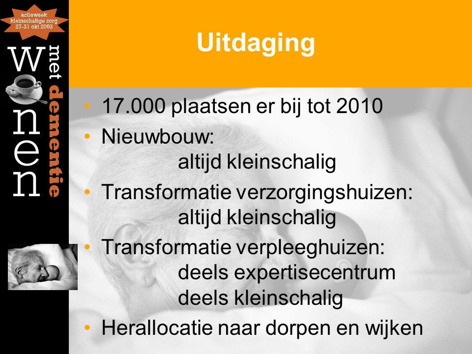 Uitdaging 17.000 plaatsen er bij tot 2010 Nieuwbouw: altijd kleinschalig Transformatie verzorgingshuizen: altijd kleinschalig Transformatie verpleeghuizen: deels expertisecentrum deels kleinschalig Herallocatie naar dorpen en wijken