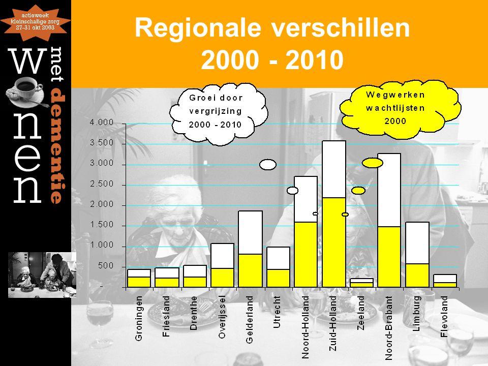 Regionale verschillen 2000 - 2010
