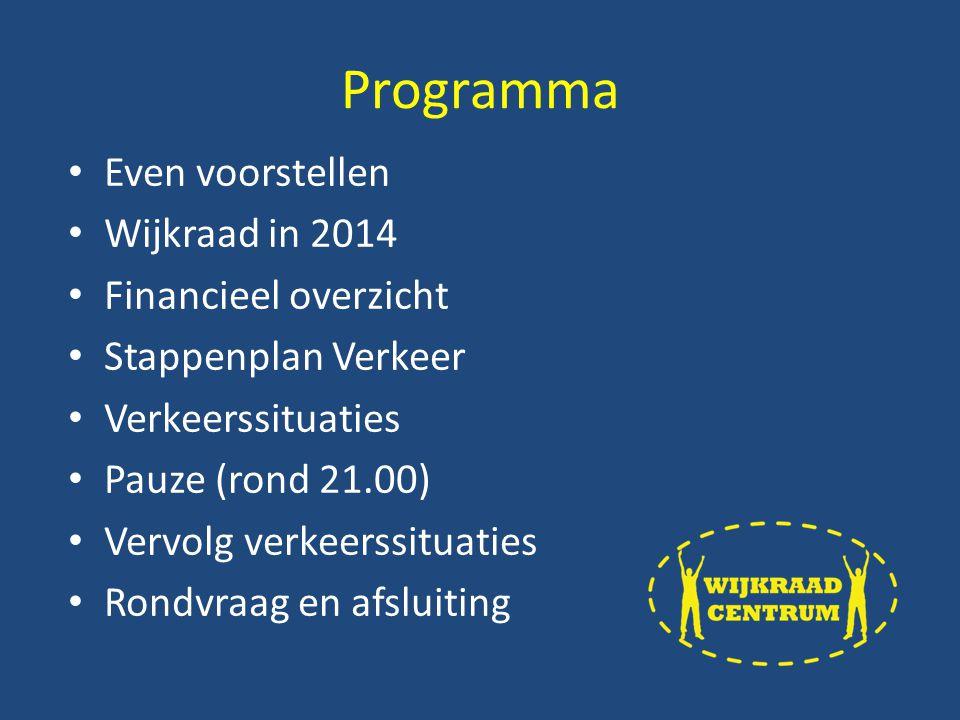 Even voorstellen Wijkraad in 2014 Financieel overzicht Stappenplan Verkeer Verkeerssituaties Pauze (rond 21.00) Vervolg verkeerssituaties Rondvraag en afsluiting Programma