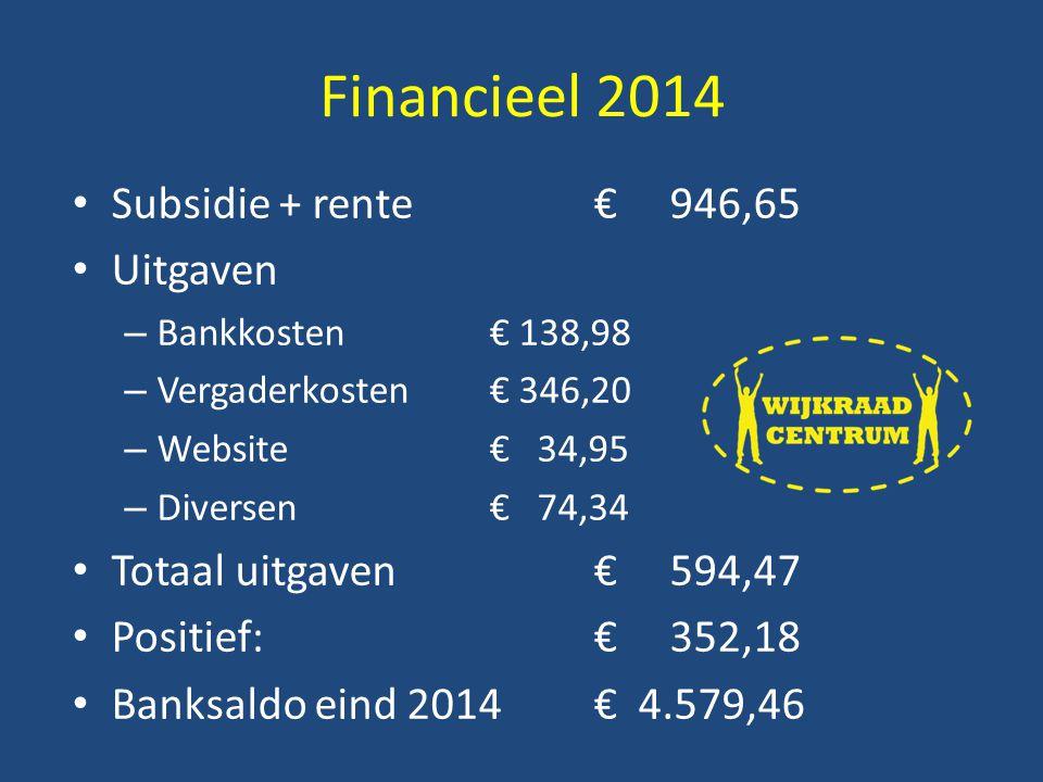 Subsidie + rente € 946,65 Uitgaven – Bankkosten € 138,98 – Vergaderkosten € 346,20 – Website€ 34,95 – Diversen € 74,34 Totaal uitgaven € 594,47 Positief: € 352,18 Banksaldo eind 2014€ 4.579,46 Financieel 2014