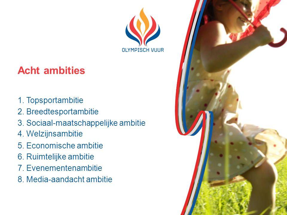 Acht ambities 2.Breedtesportambitie 3. Sociaal-maatschappelijke ambitie 4.
