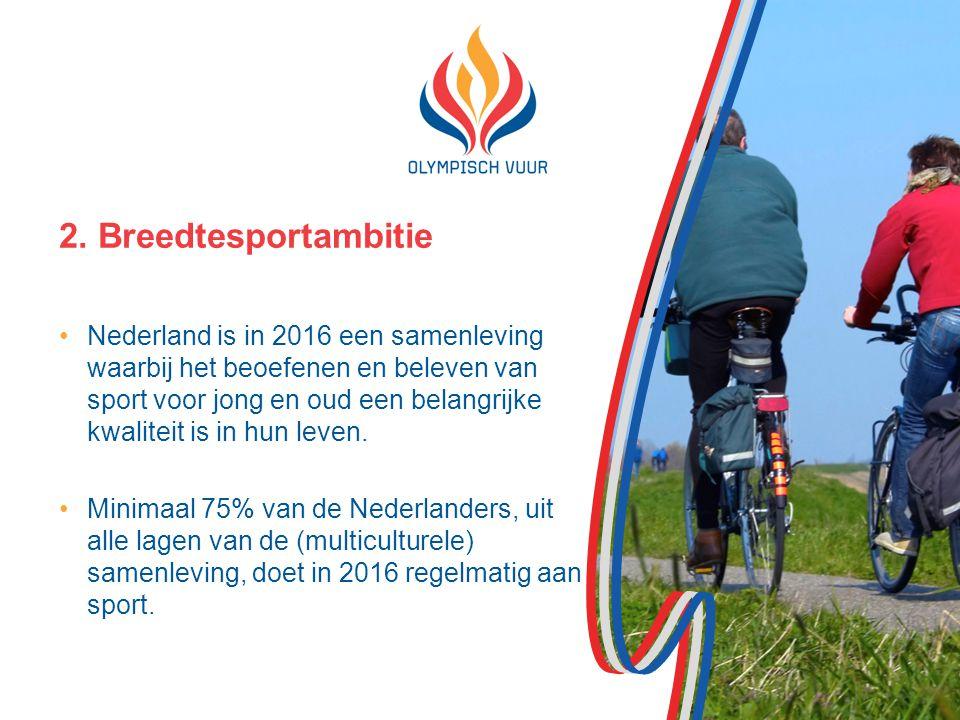 2. Breedtesportambitie Nederland is in 2016 een samenleving waarbij het beoefenen en beleven van sport voor jong en oud een belangrijke kwaliteit is i