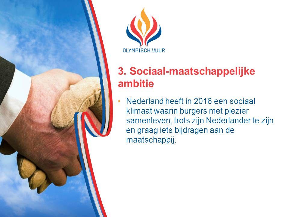 3. Sociaal-maatschappelijke ambitie Nederland heeft in 2016 een sociaal klimaat waarin burgers met plezier samenleven, trots zijn Nederlander te zijn