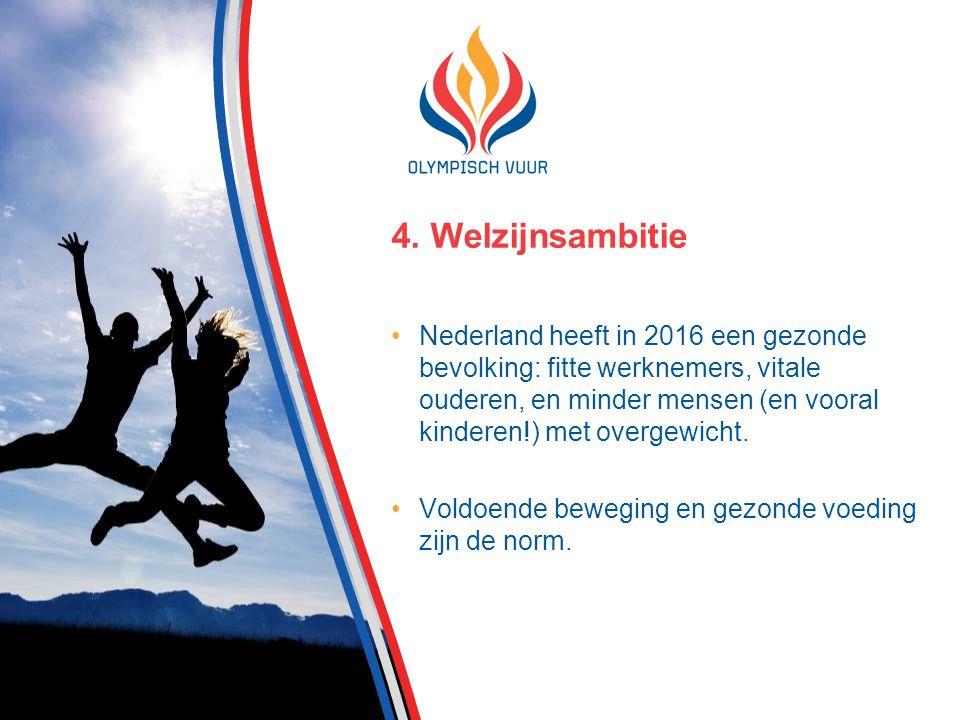 4. Welzijnsambitie Nederland heeft in 2016 een gezonde bevolking: fitte werknemers, vitale ouderen, en minder mensen (en vooral kinderen!) met overgew