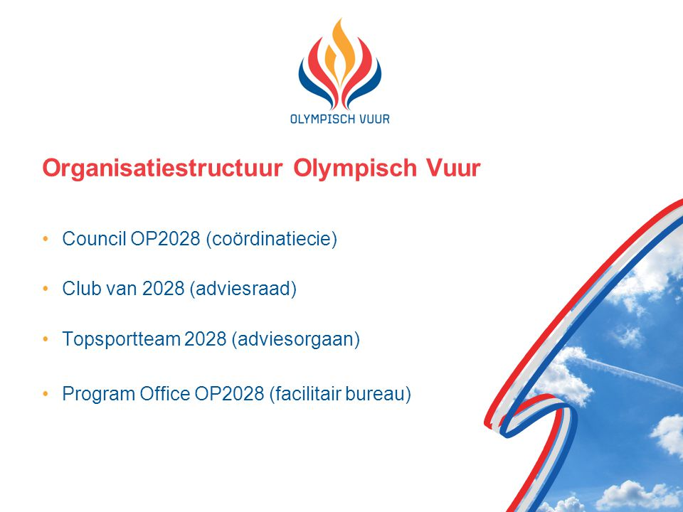 Organisatiestructuur Olympisch Vuur Council OP2028 (coördinatiecie) Club van 2028 (adviesraad) Topsportteam 2028 (adviesorgaan) Program Office OP2028 (facilitair bureau)