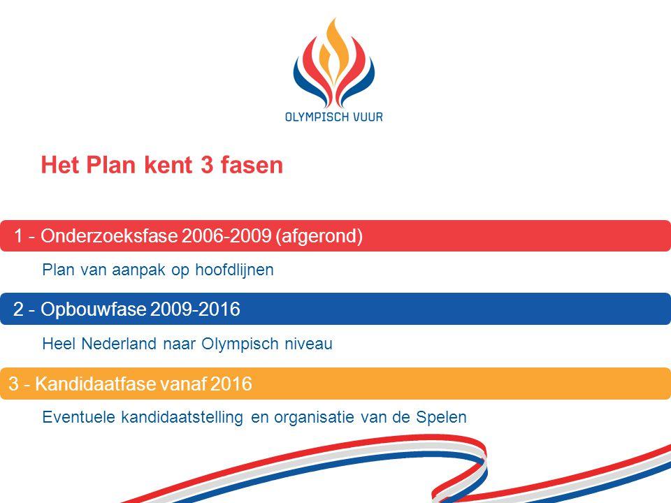 Het Plan kent 3 fasen 2 - Opbouwfase 2009-2016 1 - Onderzoeksfase 2006-2009 (afgerond) 3 - Kandidaatfase vanaf 2016 Plan van aanpak op hoofdlijnen Heel Nederland naar Olympisch niveau Eventuele kandidaatstelling en organisatie van de Spelen