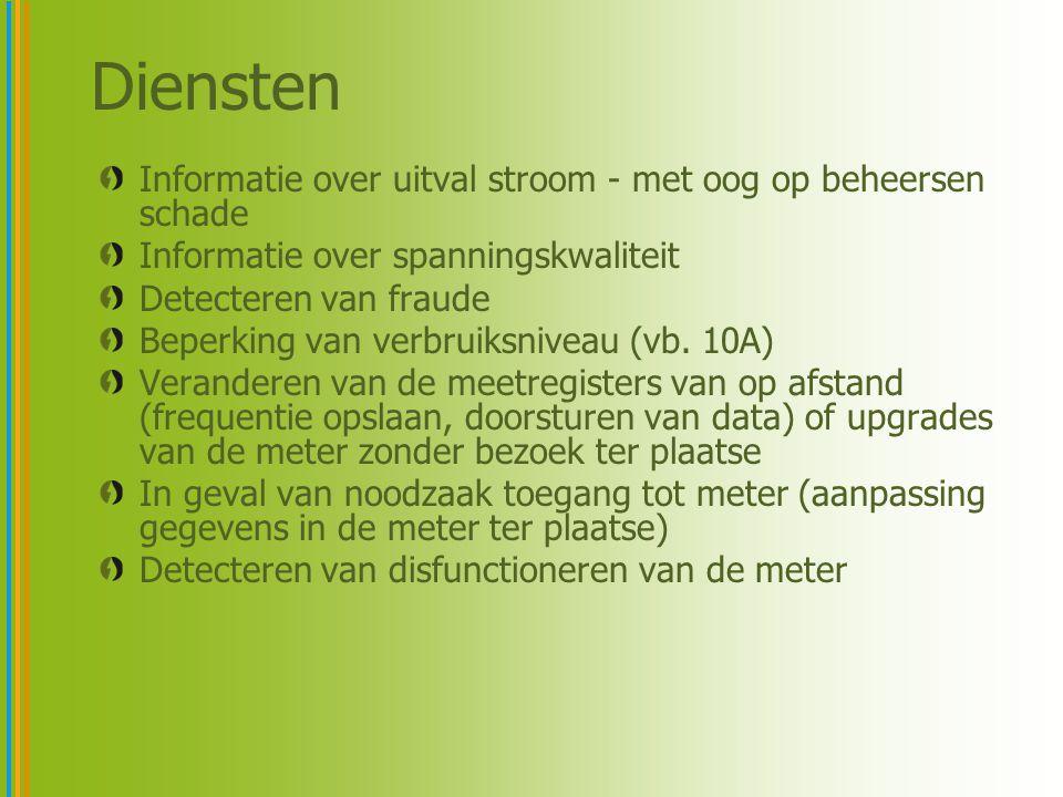 Informatie over uitval stroom - met oog op beheersen schade Informatie over spanningskwaliteit Detecteren van fraude Beperking van verbruiksniveau (vb.