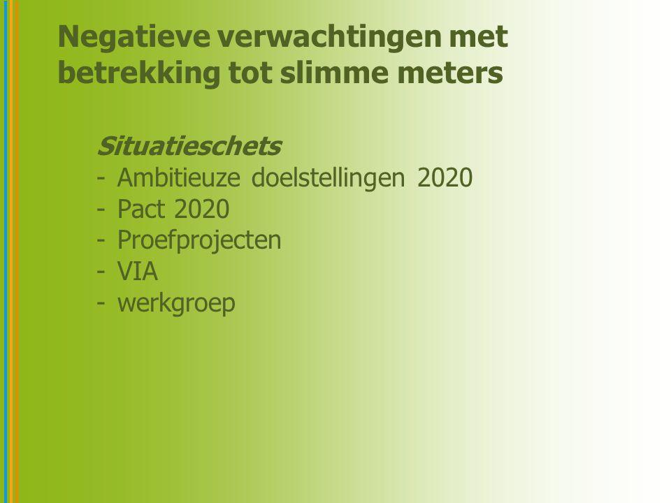 Negatieve verwachtingen met betrekking tot slimme meters Situatieschets -Ambitieuze doelstellingen 2020 -Pact 2020 -Proefprojecten -VIA -werkgroep